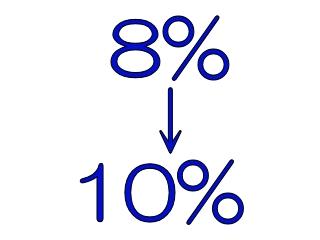 消費税率8%から10%へ