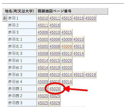 路線価図平成28年度版の東京都北区
