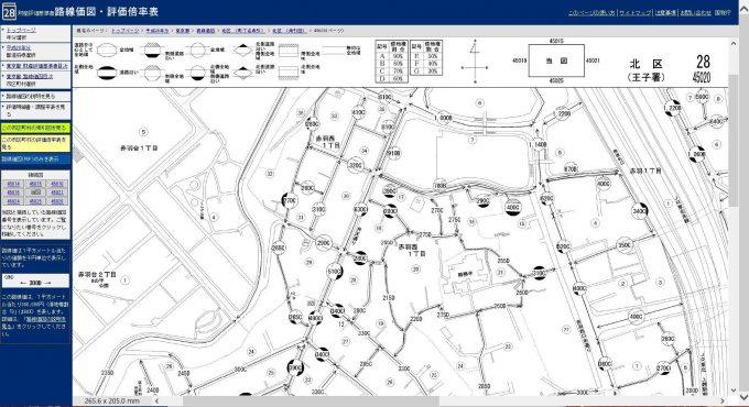 路線価図平成28年度版の東京都北区赤羽西1