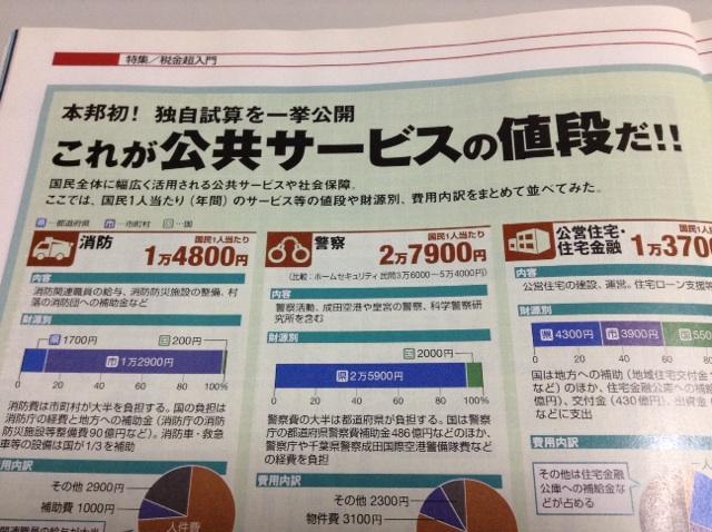 週刊東洋経済より公共サービスの値段の記事