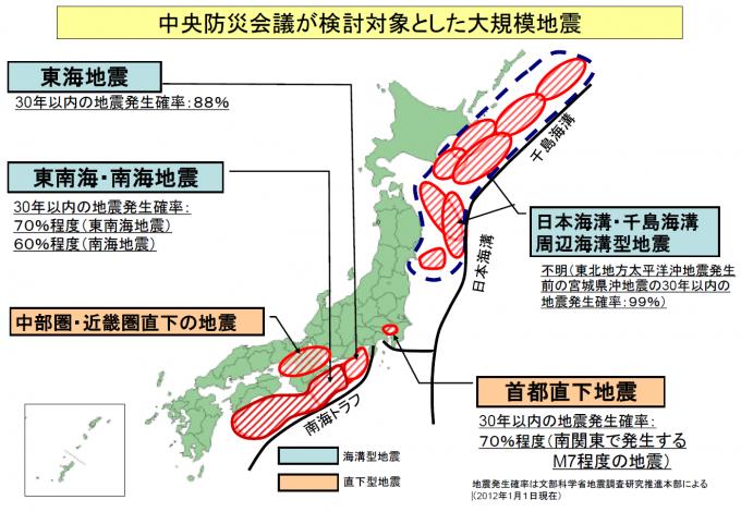 中央防災会議が対象とした大規模地震
