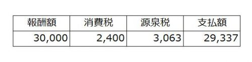 shiharai0004
