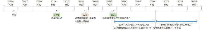 shohizei-enki02a