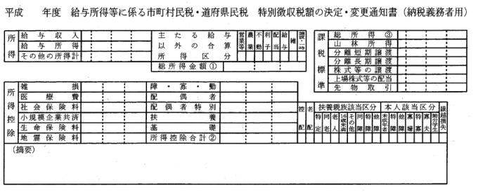 市町村民税・道府県民税税額決定納税通知書1