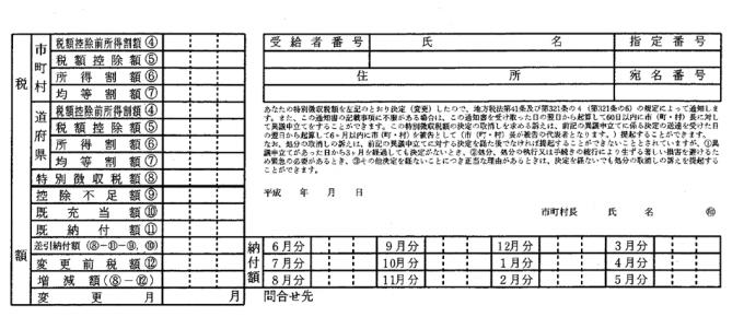 住民税の税額通知書