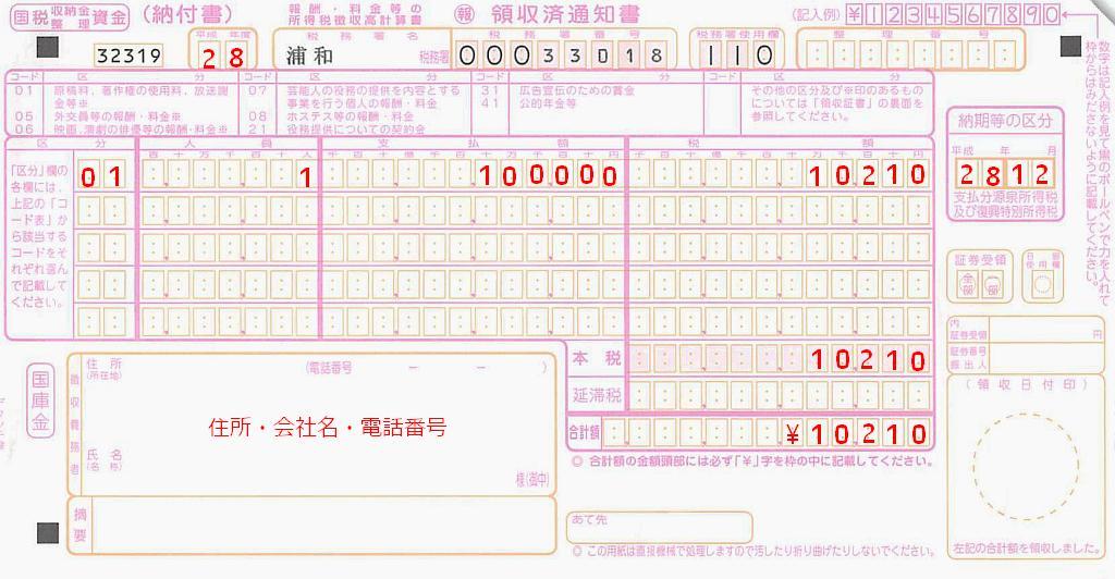 各種申請申告様式のダウンロード - 埼玉県