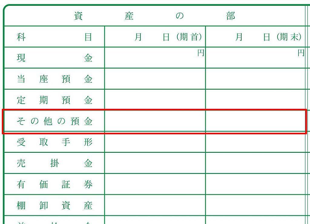 青色申告(65万控除)の必須要件 貸借対照表で注意すべき「チェックポイント10選」
