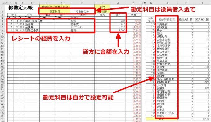 Excelの入力方法