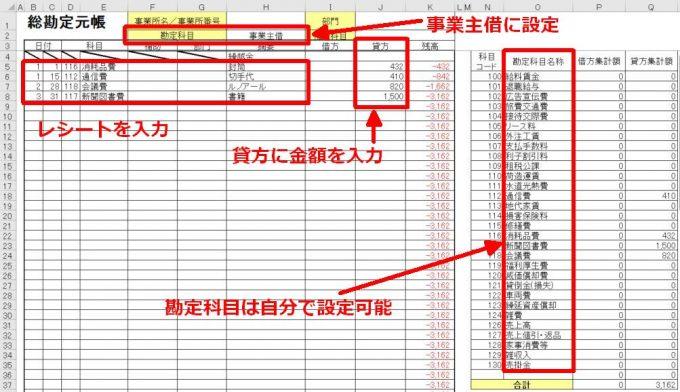 MFクラウド確定申告の総勘定元帳テンプレート
