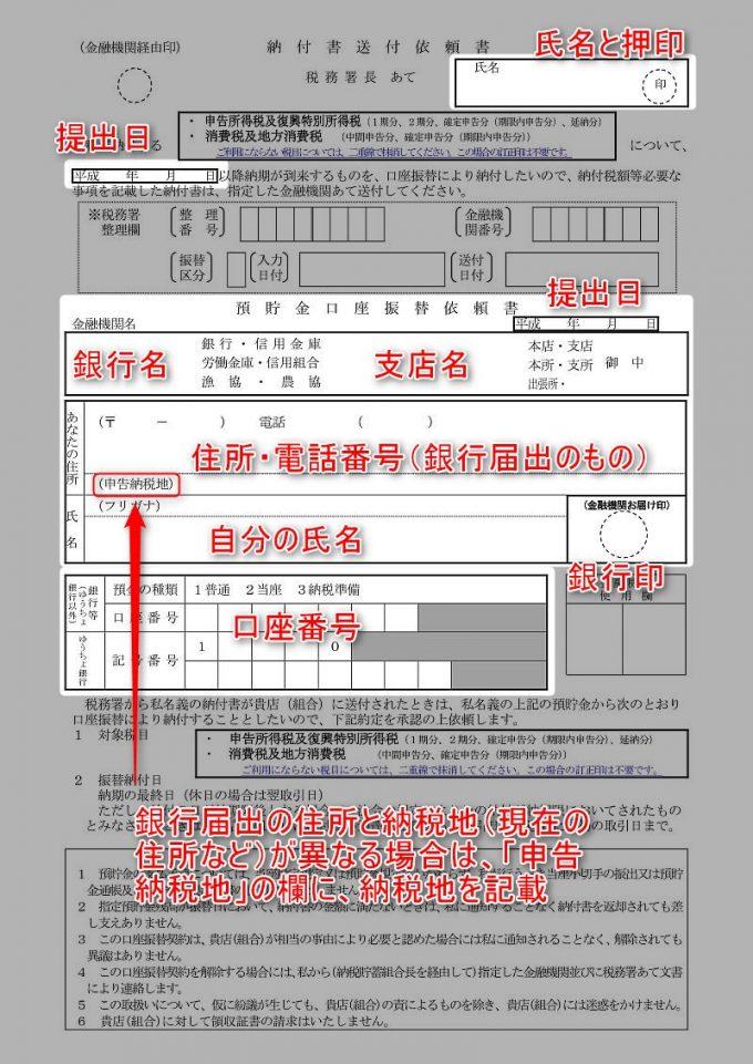 振替納税の申請書の記入例