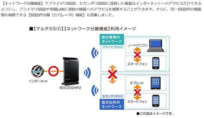 Aterm WG1200HP2のセキュリティ