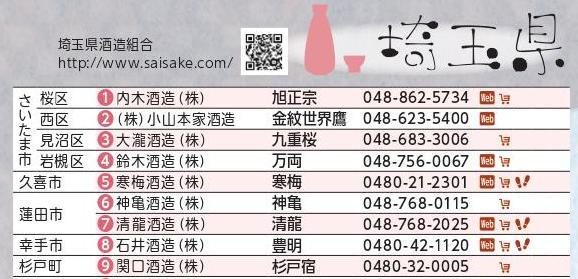 関東信越酒蔵マップ埼玉県2