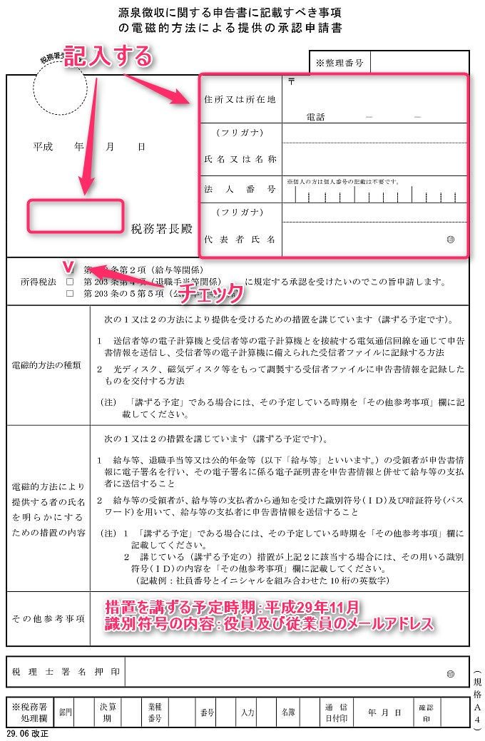 源泉徴収に関する申告書に記載すべき事項の電磁的方法による提供の承認申請書