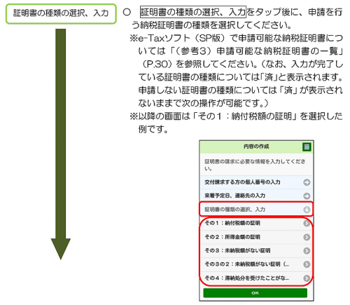 e-TaxソフトSP版の納税証明書請求画面