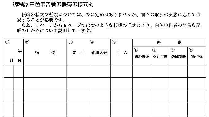 白色申告の簡易な帳簿