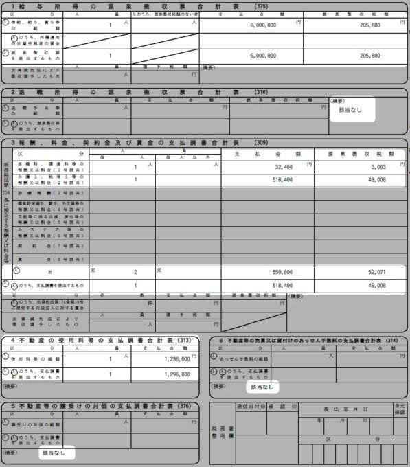 法定調書合計表の記載例1