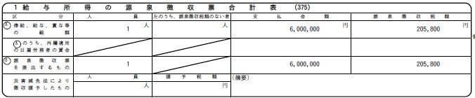 法定調書合計表の記載例2給与