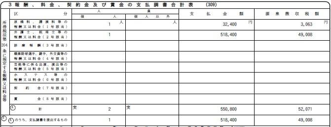 法定調書合計表の記載例3報酬