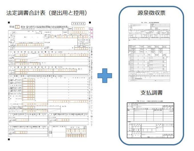 法定調書合計表で提出すべきセット