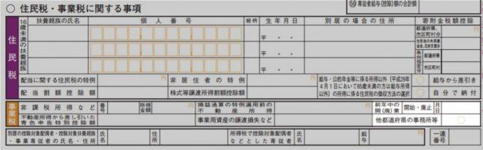 確定申告書の事業税の記入欄