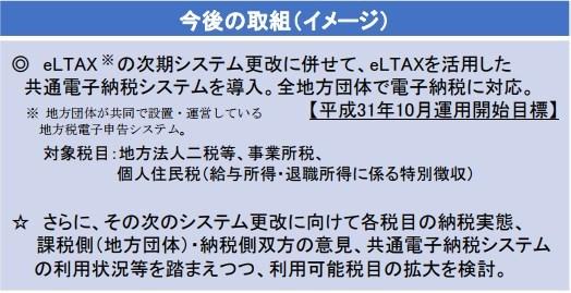 共通電子納税システム2